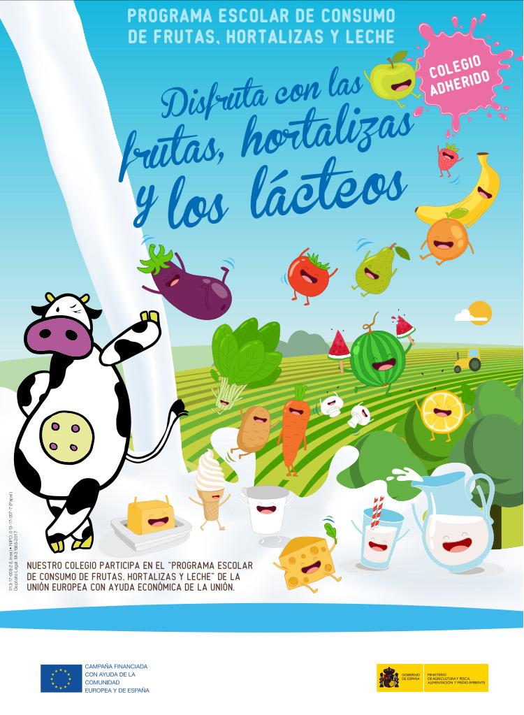 Resultado de imagen de programa escolar de consumo de frutas hortalizas y leche madrid